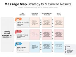 Message Map Strategy To Maximize Results