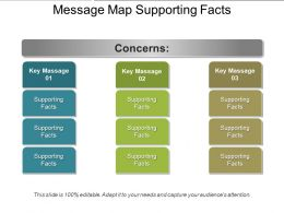 Message Map Supporting Facts