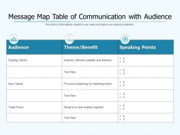 Message Map Table Of Communication With Audience