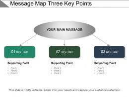 Message Map Three Key Points