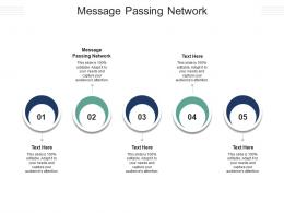 Message Passing Network Ppt Powerpoint Presentation Styles Skills Cpb