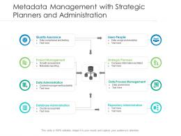 Metadata Management With Strategic Planners And Administration