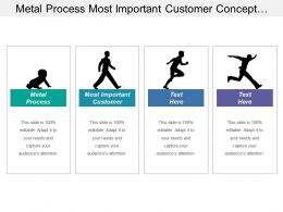 Metal Process Most Important Customer Concept Operation Development
