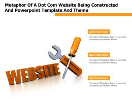 Metaphor Of A Dot Com Website Being Constructed And Powerpoint Template And Theme