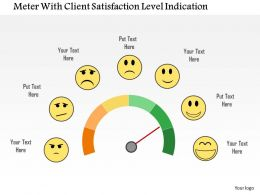 Meter With Client Satisfaction Level Indication Flat Powerpoint Design