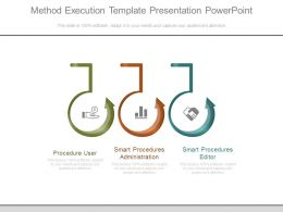 Method Execution Template Presentation Powerpoint