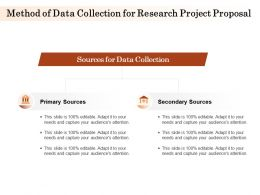 Method Of Data Collection For Research Project Proposal Ppt Powerpoint Template