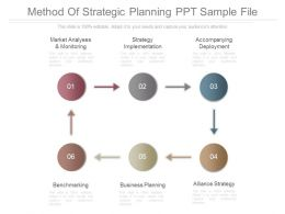 Method Of Strategic Planning Ppt Sample File