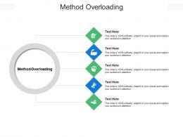 Method Overloading Ppt Powerpoint Presentation Gallery Slide Portrait Cpb