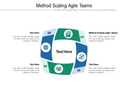 Method Scaling Agile Teams Ppt Powerpoint Presentation Professional Example Introduction Cpb