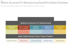 Method Scorecard For Brainstorming Powerpoint Slides Templates