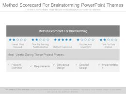 Method Scorecard For Brainstorming Powerpoint Themes
