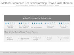 method_scorecard_for_brainstorming_powerpoint_themes_Slide01
