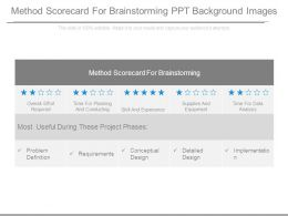 Method Scorecard For Brainstorming Ppt Background Images