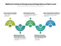 Method To Achieve Entrepreneurial Aspirations At Next Level