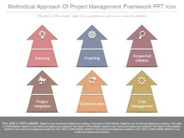 Methodical Approach Of Project Management Framework Ppt Icon
