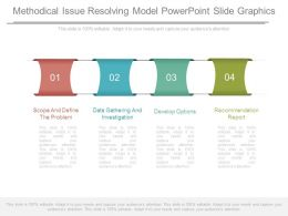 Methodical Issue Resolving Model Powerpoint Slide Graphics