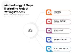Methodology 5 Steps Illustrating Project Writing Process