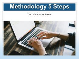 Methodology 5 Steps Research Process Analyze Business Solution Operational