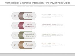 Methodology Enterprise Integration Ppt Powerpoint Guide