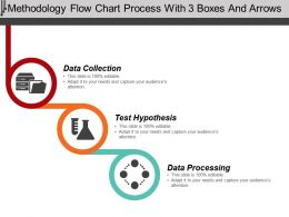 Methodology Flow Chart Process With 3 Boxes And Arrows