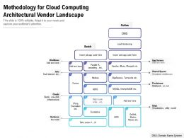 Methodology For Cloud Computing Architectural Vendor Landscape