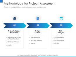 Methodology For Project Assessment Actual Ppt Powerpoint Presentation Layouts Demonstration