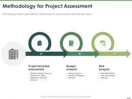 Methodology For Project Assessment Ppt Powerpoint Presentation Styles Brochure