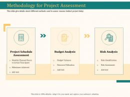 Methodology For Project Assessment Ppt Presentation Layouts Gridlines