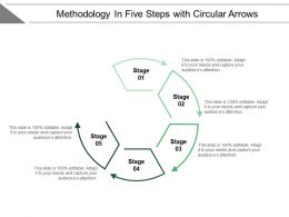 Methodology In Five Steps With Circular Arrows