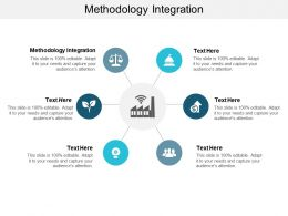Methodology Integration Ppt Powerpoint Presentation Ideas Template Cpb