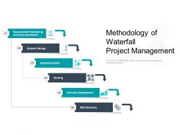 Methodology Of Waterfall Project Management