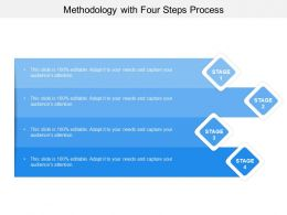 Methodology With Four Steps Process