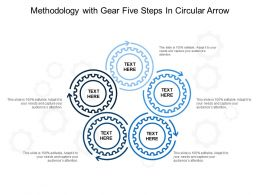 Methodology With Gear Five Steps In Circular Arrow