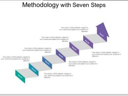 Methodology With Seven Steps 1