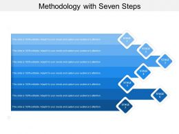 Methodology With Seven Steps