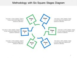 Methodology With Six Square Stages Diagram