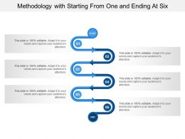 methodology_with_starting_from_one_and_ending_at_six_Slide01