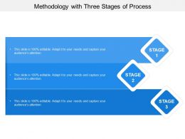 Methodology With Three Stages Of Process
