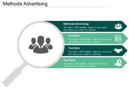 Methods Advertising Ppt Powerpoint Presentation Show Professional Cpb