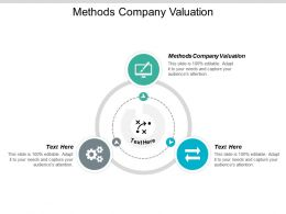 Methods Company Valuation Ppt Powerpoint Presentation Outline Graphics Design Cpb