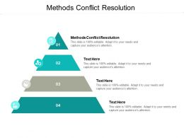 Methods Conflict Resolution Ppt Powerpoint Presentation Pictures Templates Cpb