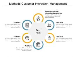 Methods Customer Interaction Management Ppt Powerpoint Presentation Ideas Samples Cpb