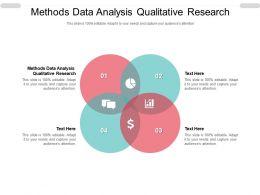 Methods Data Analysis Qualitative Research Ppt Powerpoint Presentation Ideas Brochure Cpb