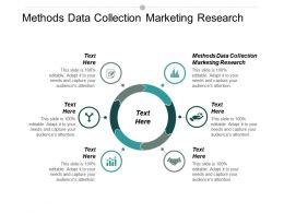 Methods Data Collection Marketing Research Ppt Powerpoint Presentation Infographics Skills Cpb