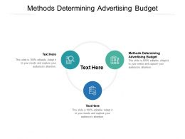 Methods Determining Advertising Budget Ppt Powerpoint Presentation Professional Inspiration Cpb