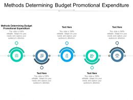 Methods Determining Budget Promotional Expenditure Ppt Powerpoint Presentation Example File Cpb