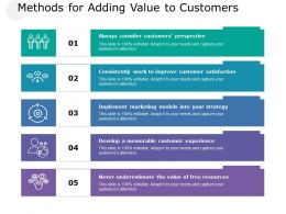 Methods For Adding Value To Customers