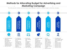 Methods For Allocating Budget For Advertising And Marketing Campaign