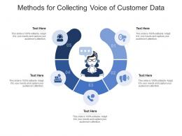 Methods For Collecting Voice Of Customer Data Infographic Template